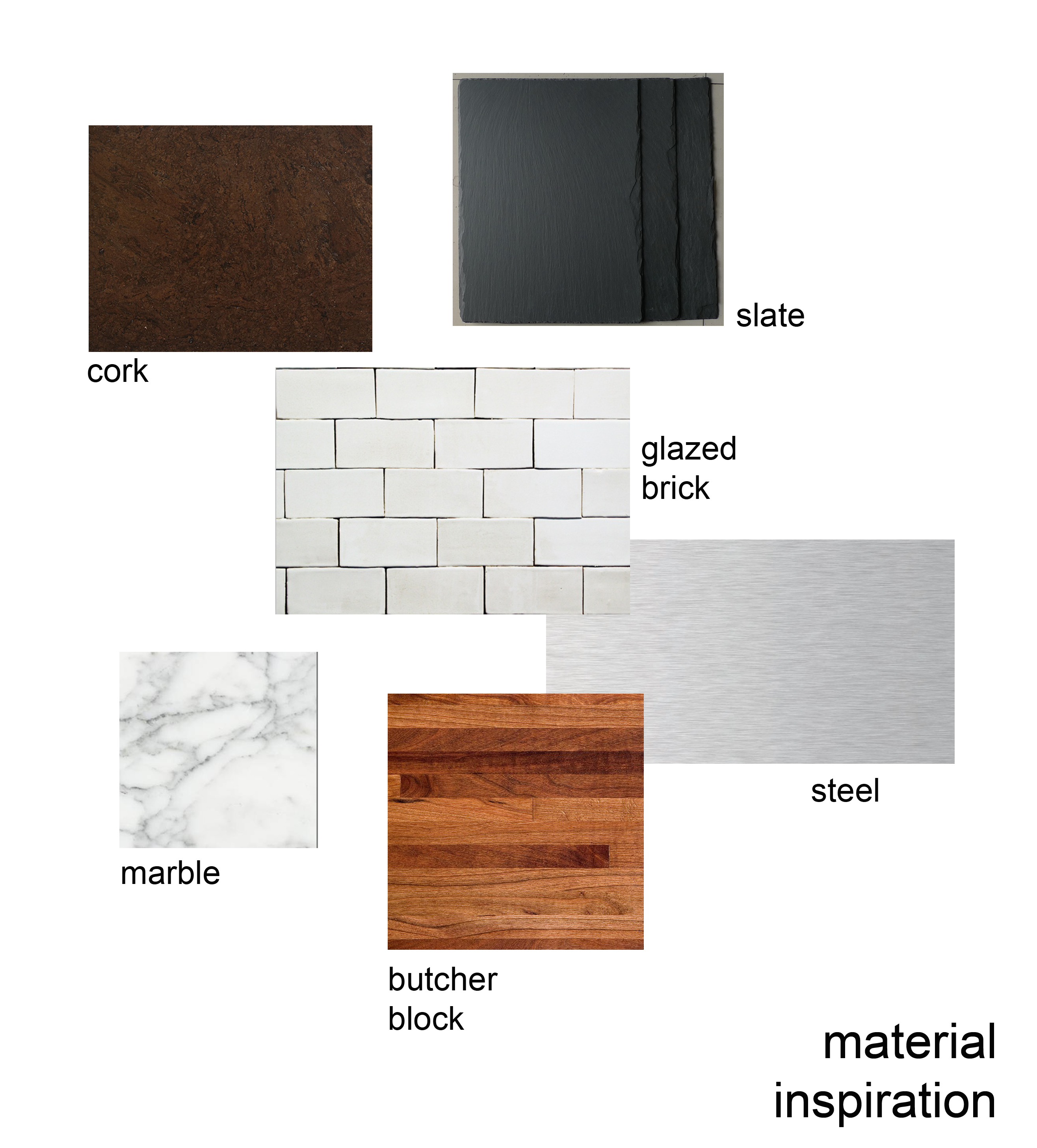 Material Inspiration